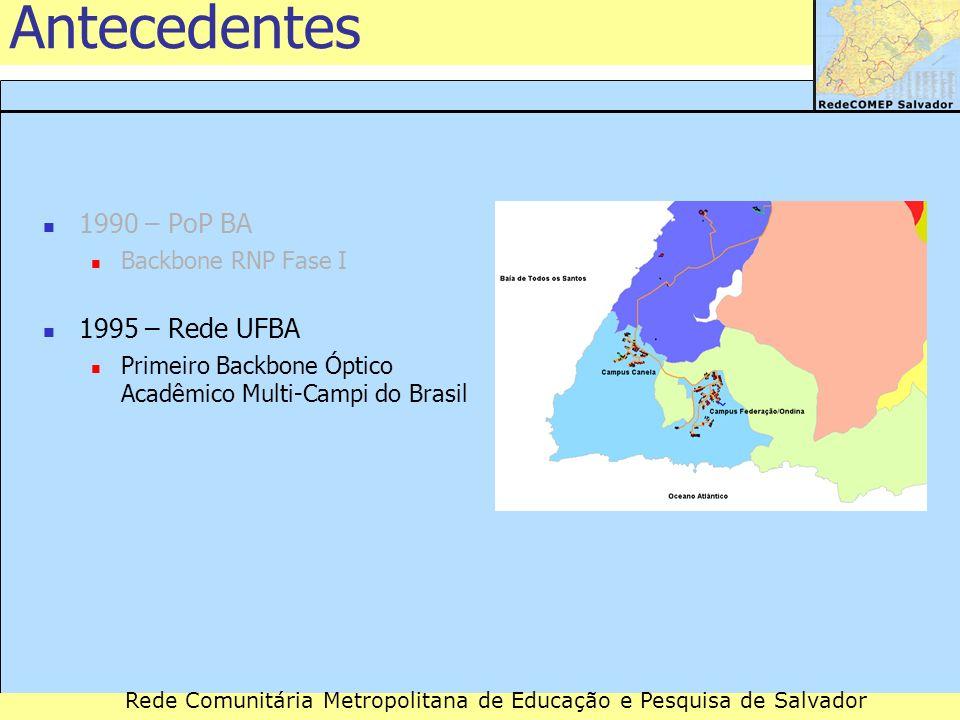 Antecedentes 1990 – PoP BA 1995 – Rede UFBA Backbone RNP Fase I