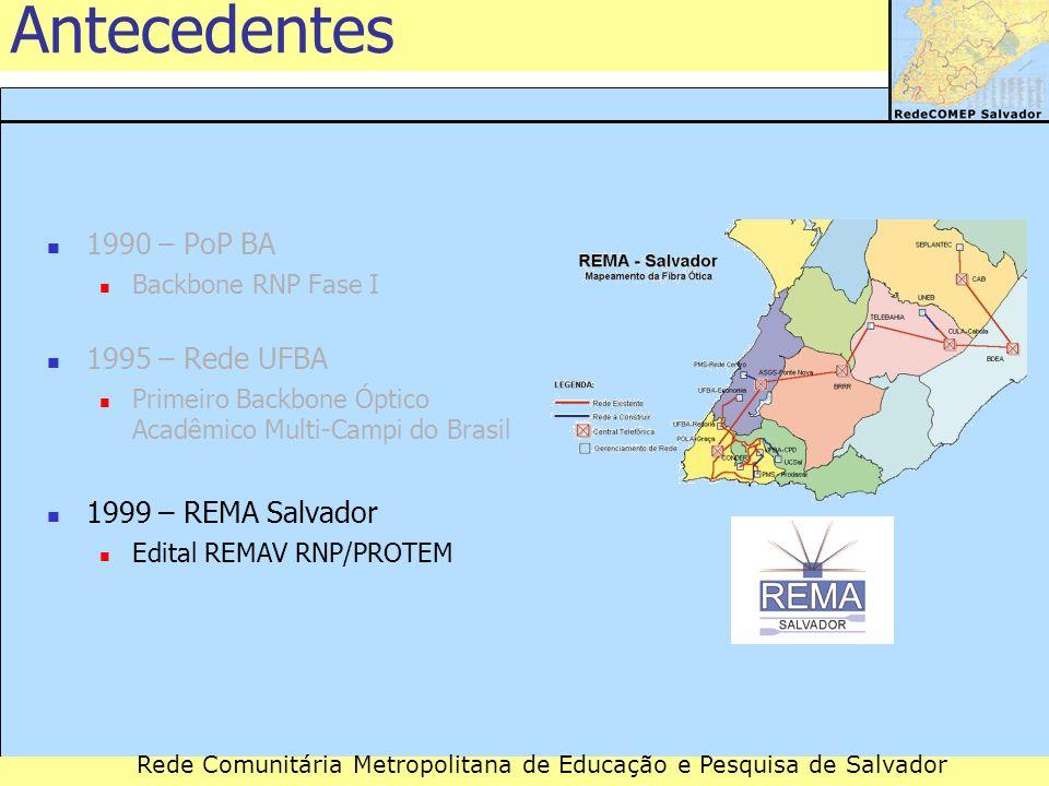 Antecedentes 1990 – PoP BA 1995 – Rede UFBA 1999 – REMA Salvador