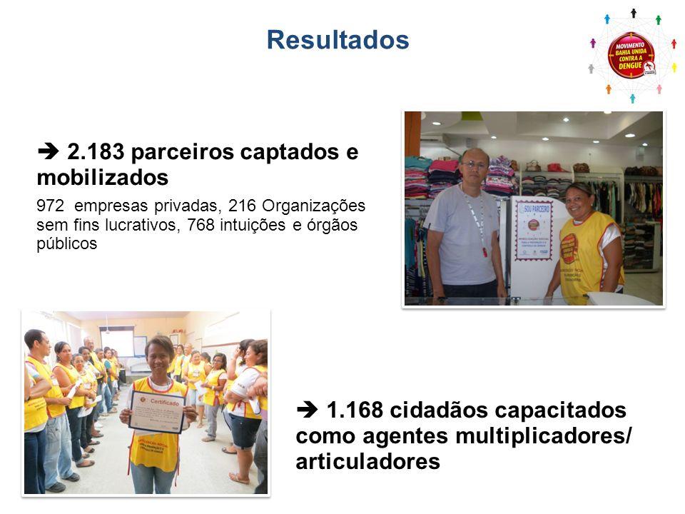 Resultados  2.183 parceiros captados e mobilizados