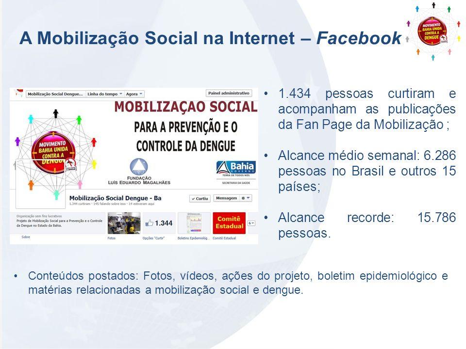 A Mobilização Social na Internet – Facebook