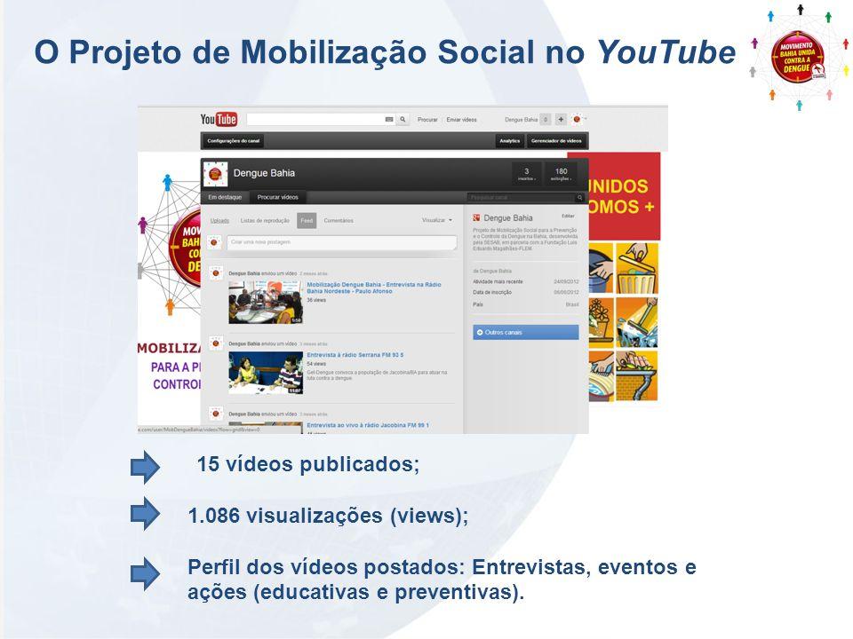 O Projeto de Mobilização Social no YouTube