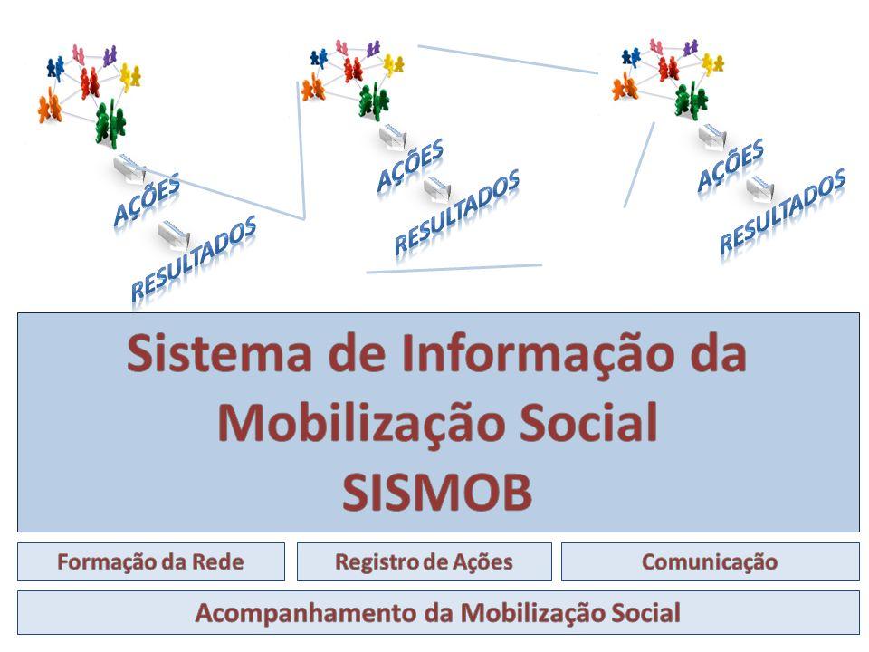 Sistema de Informação da Mobilização Social SISMOB