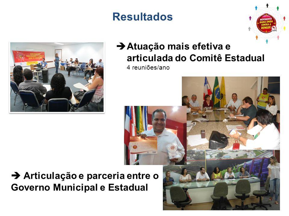 Resultados Atuação mais efetiva e articulada do Comitê Estadual