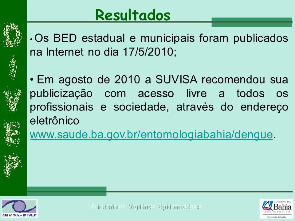 Resultados Os BED estadual e municipais foram publicados na Internet no dia 17/5/2010;