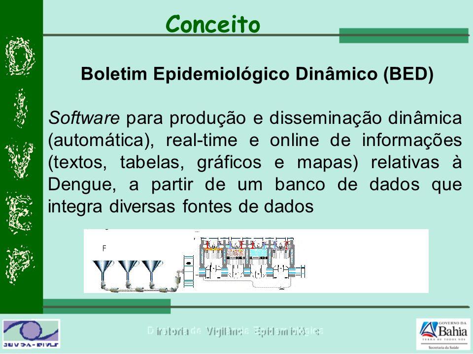 Boletim Epidemiológico Dinâmico (BED)