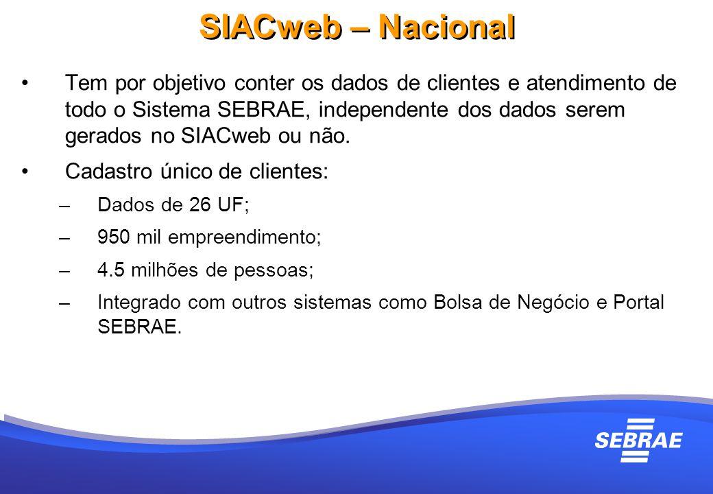 SIACweb – Nacional