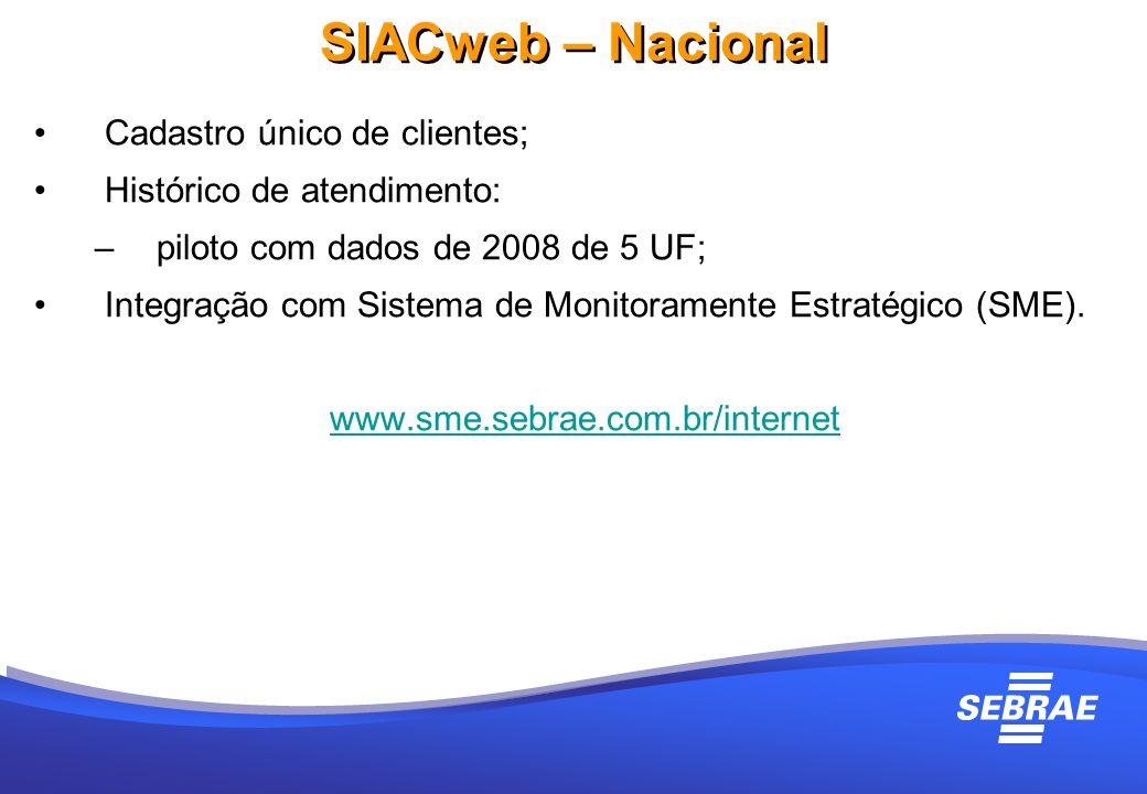 SIACweb – Nacional Cadastro único de clientes;