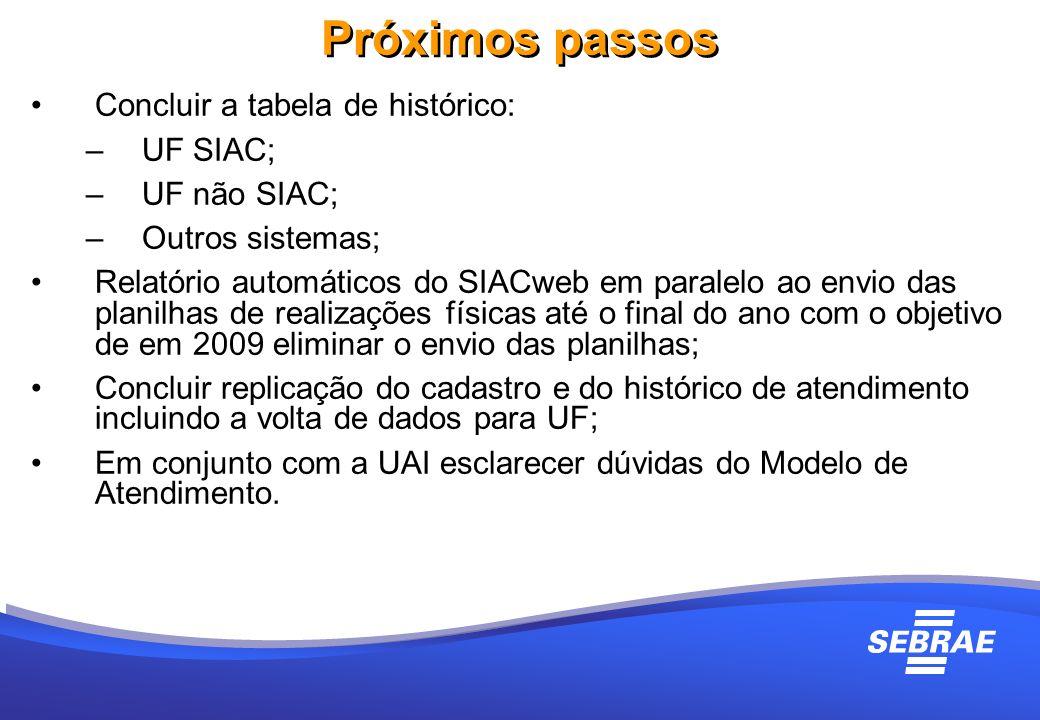 Próximos passos Concluir a tabela de histórico: UF SIAC; UF não SIAC;