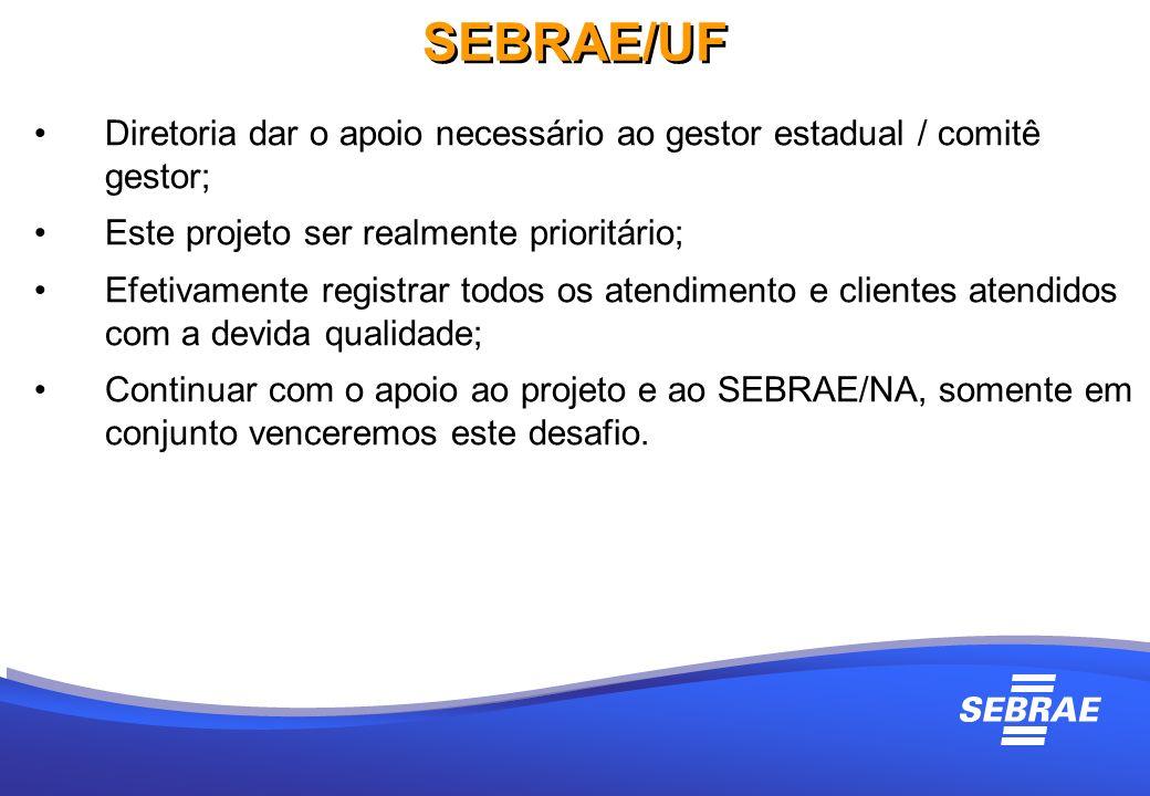 SEBRAE/UF Diretoria dar o apoio necessário ao gestor estadual / comitê gestor; Este projeto ser realmente prioritário;