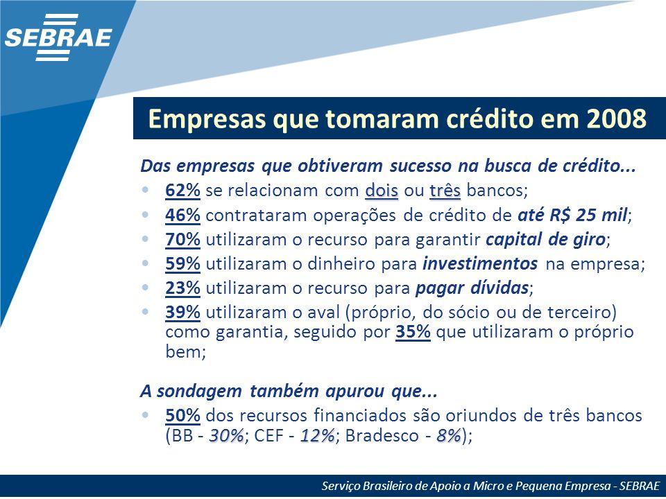 Empresas que tomaram crédito em 2008