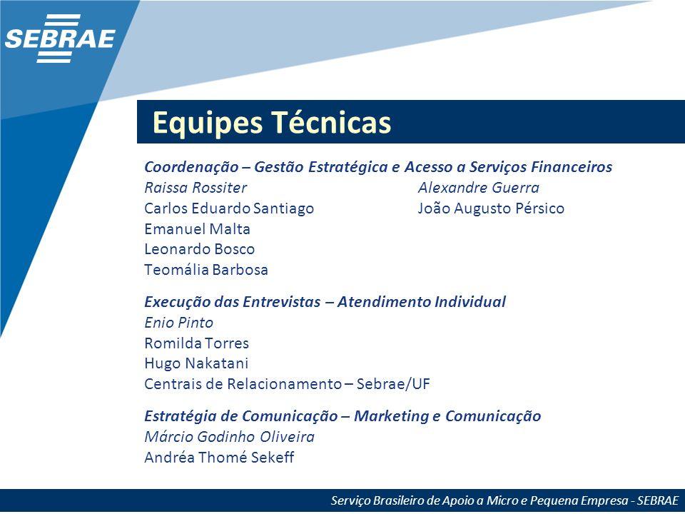 Equipes TécnicasCoordenação – Gestão Estratégica e Acesso a Serviços Financeiros. Raissa Rossiter Alexandre Guerra.