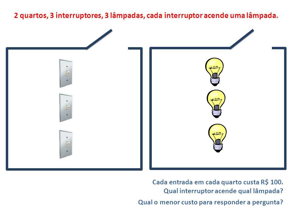 2 quartos, 3 interruptores, 3 lâmpadas, cada interruptor acende uma lâmpada.