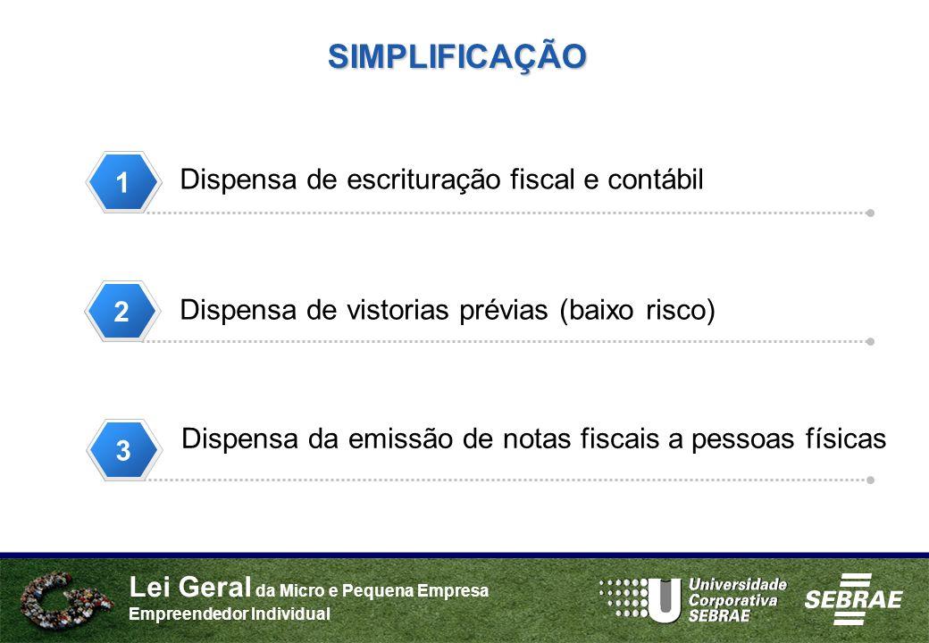 SIMPLIFICAÇÃO 1 Dispensa de escrituração fiscal e contábil 2 3