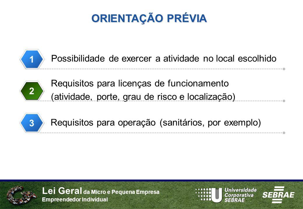 ORIENTAÇÃO PRÉVIA 1. Possibilidade de exercer a atividade no local escolhido. Requisitos para licenças de funcionamento.