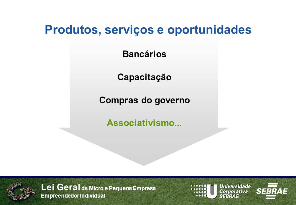 Produtos, serviços e oportunidades