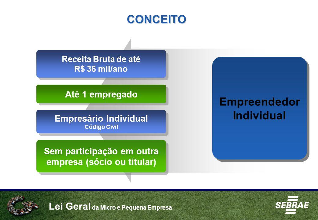 CONCEITO Empreendedor Individual
