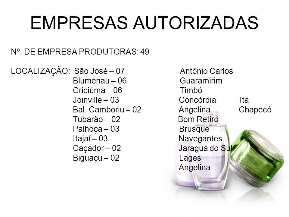 EMPRESAS AUTORIZADAS Nº. DE EMPRESA PRODUTORAS: 49