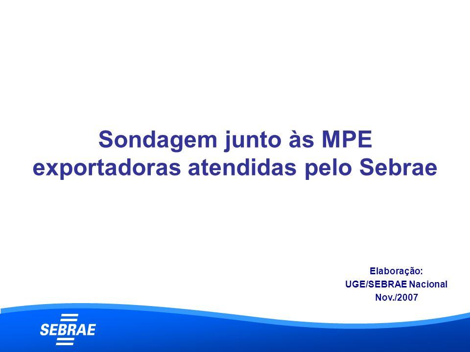 Sondagem junto às MPE exportadoras atendidas pelo Sebrae