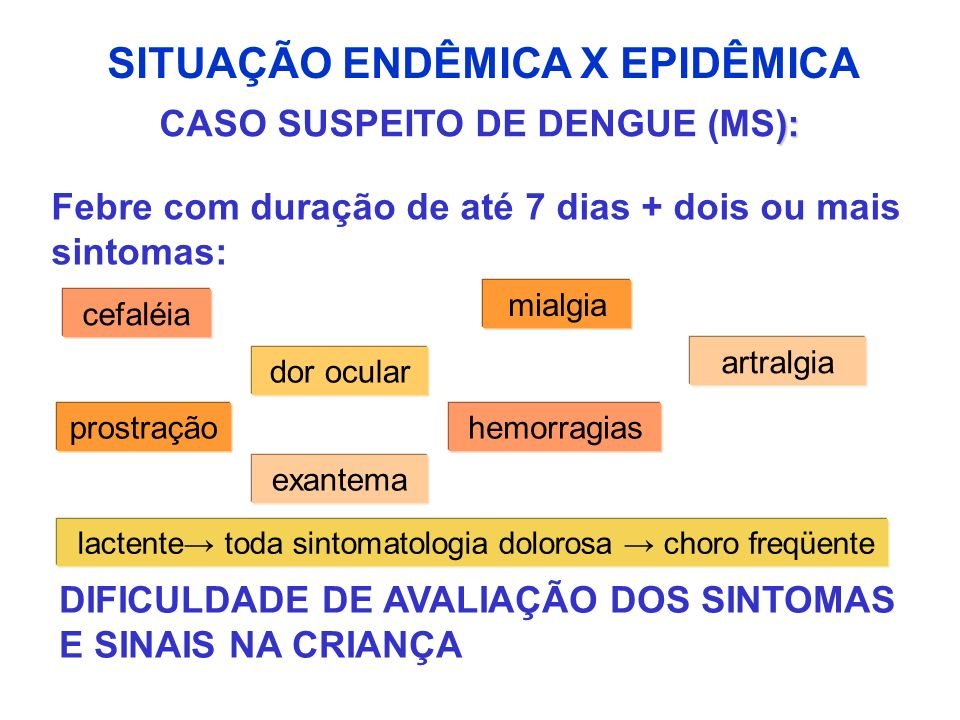 SITUAÇÃO ENDÊMICA X EPIDÊMICA CASO SUSPEITO DE DENGUE (MS):
