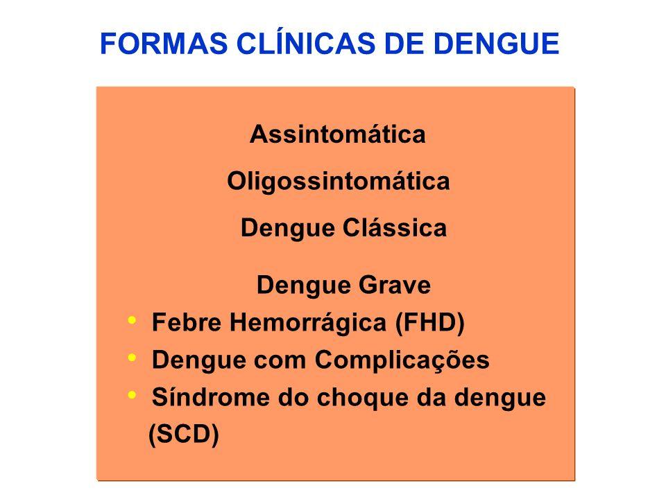 FORMAS CLÍNICAS DE DENGUE