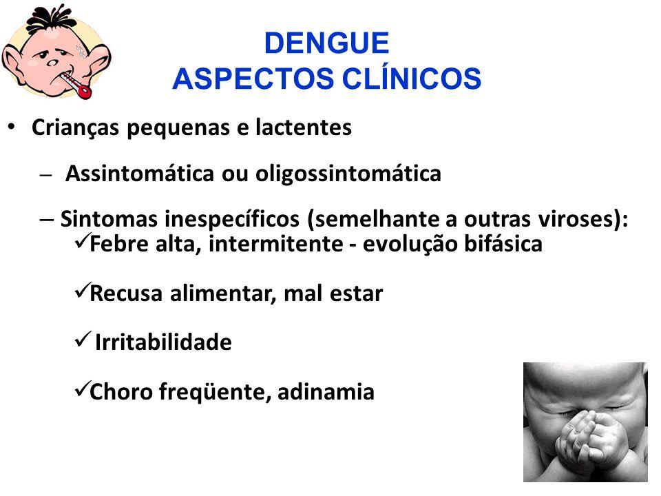 DENGUE ASPECTOS CLÍNICOS