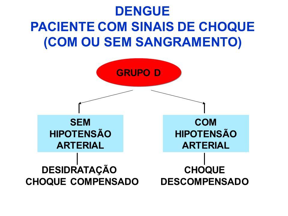 DENGUE PACIENTE COM SINAIS DE CHOQUE (COM OU SEM SANGRAMENTO)