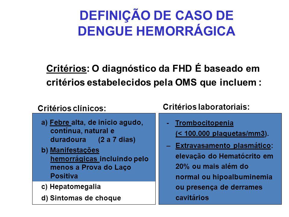DEFINIÇÃO DE CASO DE DENGUE HEMORRÁGICA