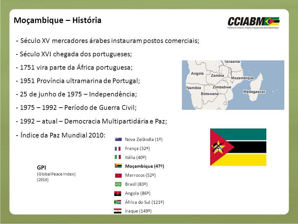 Moçambique – História - Século XV mercadores árabes instauram postos comerciais; - Século XVI chegada dos portugueses;