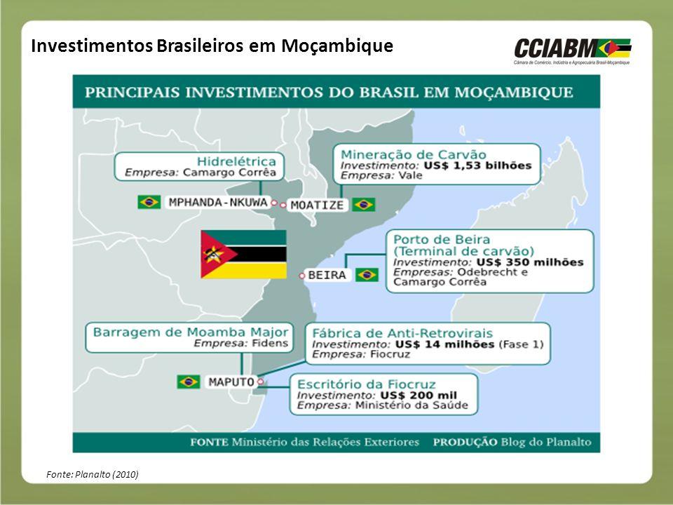 Investimentos Brasileiros em Moçambique