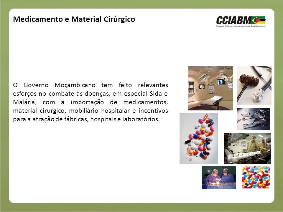 Medicamento e Material Cirúrgico