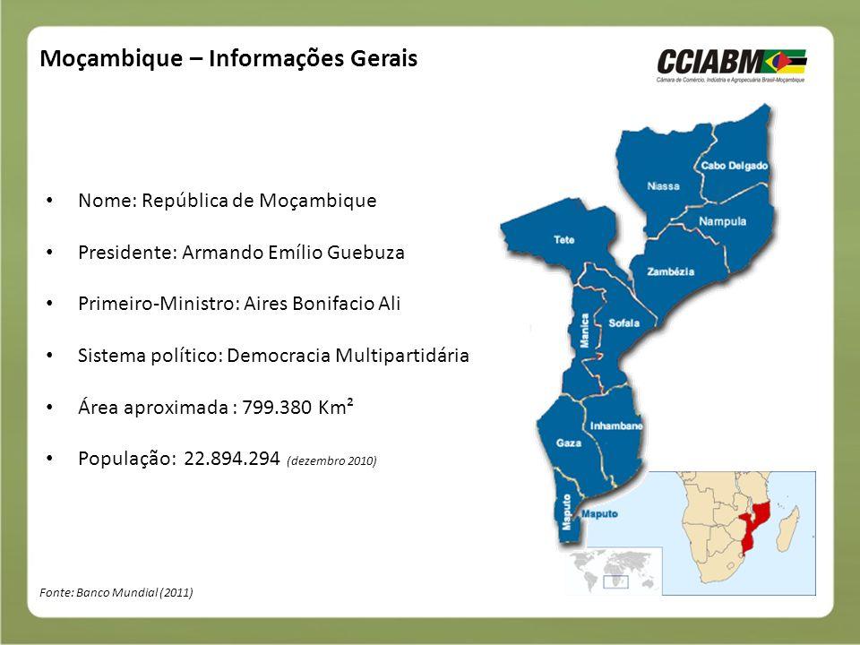 Moçambique – Informações Gerais