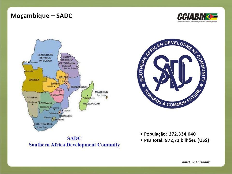 Moçambique – SADC População: 272.334.040