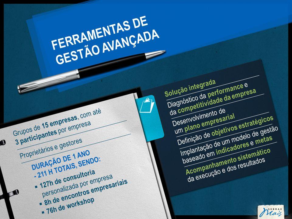 FERRAMENTAS DE GESTÃO AVANÇADA