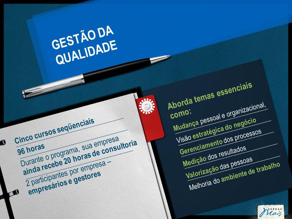 GESTÃO DA QUALIDADE Aborda temas essenciais como: