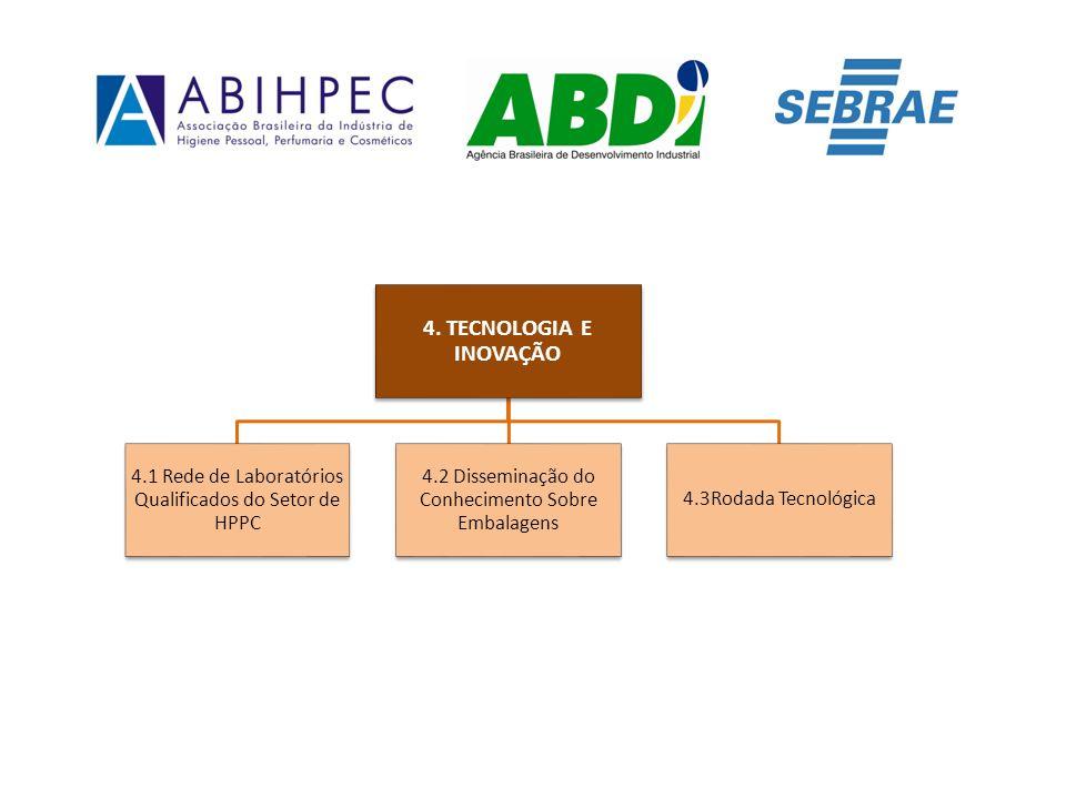 4. TECNOLOGIA E INOVAÇÃO 4.1 Rede de Laboratórios Qualificados do Setor de HPPC. 4.2 Disseminação do Conhecimento Sobre Embalagens.