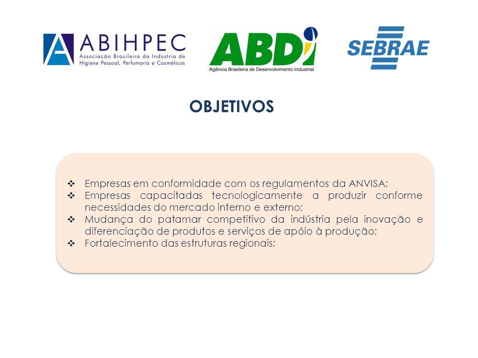 OBJETIVOS Empresas em conformidade com os regulamentos da ANVISA;