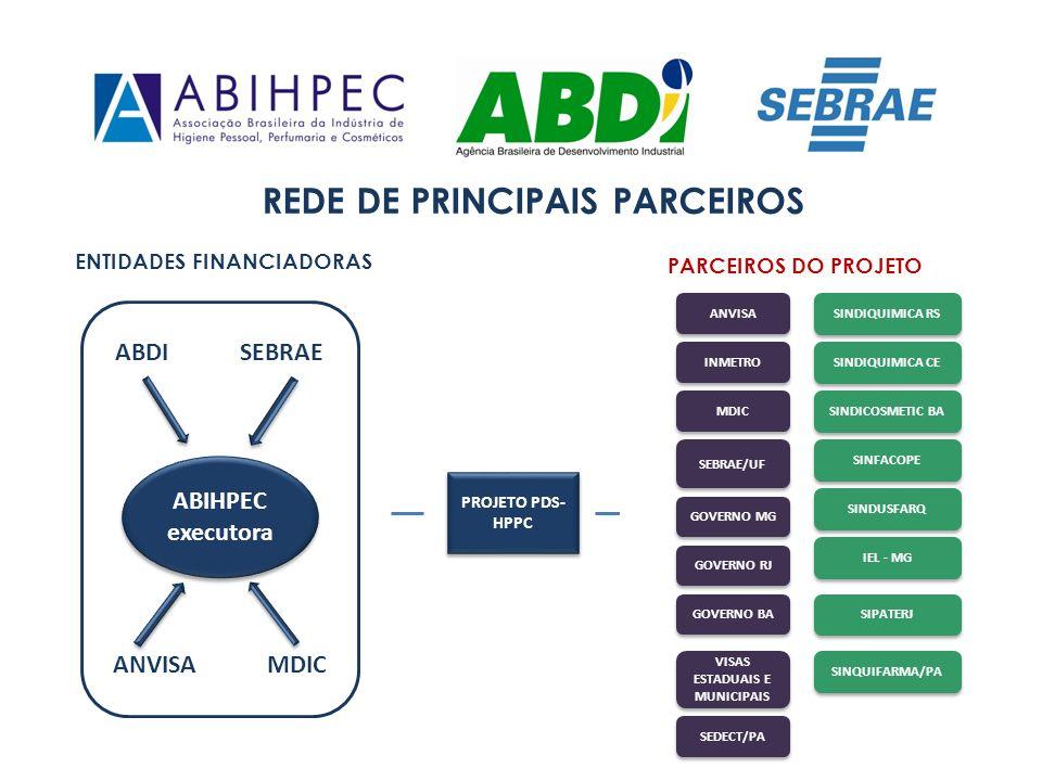 REDE DE PRINCIPAIS PARCEIROS