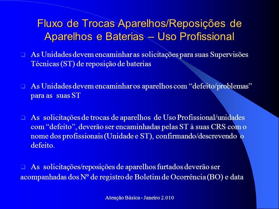 Atenção Básica - Janeiro 2.010