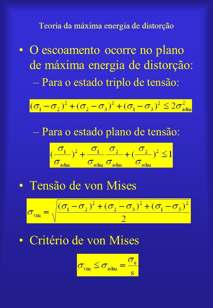 Teoria da máxima energia de distorção