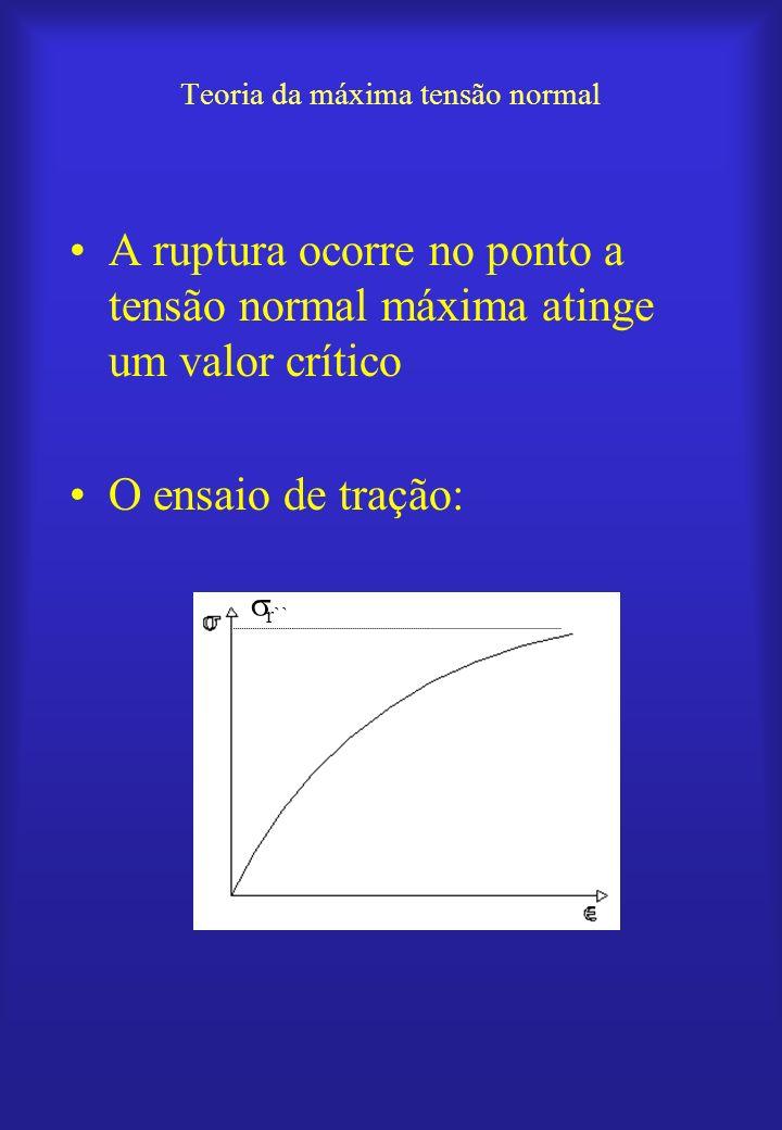 Teoria da máxima tensão normal