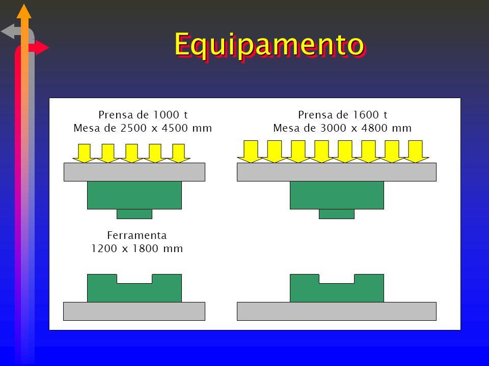 Equipamento Prensa de 1000 t Mesa de 2500 x 4500 mm Ferramenta