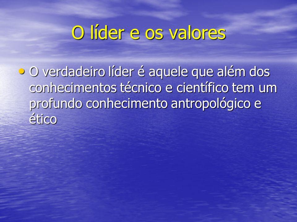 O líder e os valoresO verdadeiro líder é aquele que além dos conhecimentos técnico e científico tem um profundo conhecimento antropológico e ético.