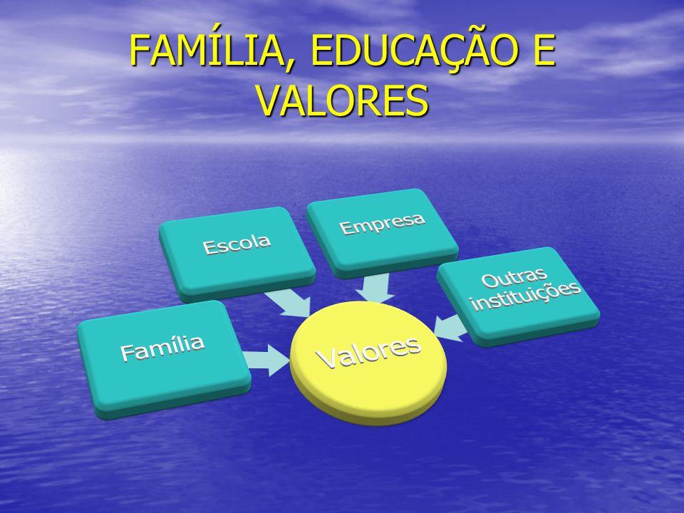 FAMÍLIA, EDUCAÇÃO E VALORES