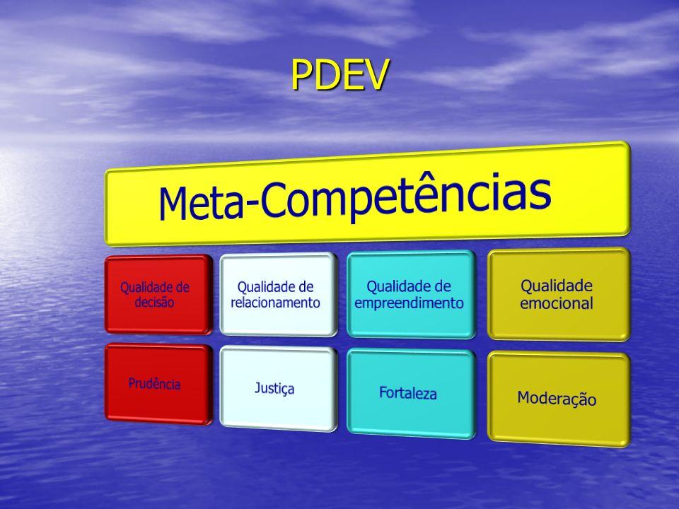 PDEV Meta-Competências Qualidade de decisão Prudência