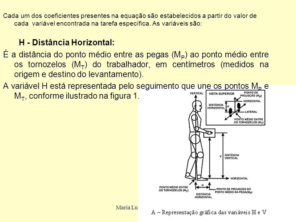 H - Distância Horizontal: