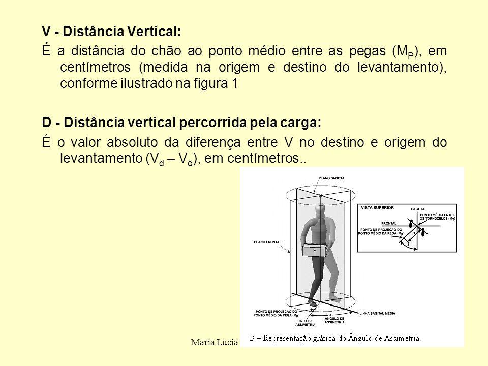 V - Distância Vertical: