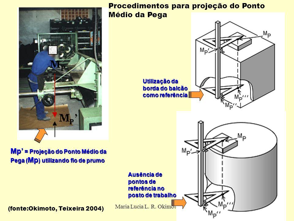Procedimentos para projeção do Ponto Médio da Pega