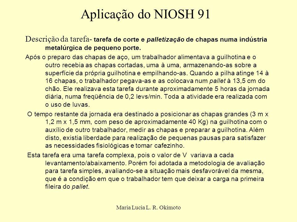Aplicação do NIOSH 91Descrição da tarefa- tarefa de corte e palletização de chapas numa indústria metalúrgica de pequeno porte.