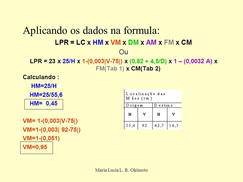 LPR = LC x HM x VM x DM x AM x FM x CM