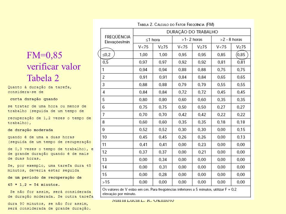 FM=0,85 verificar valor Tabela 2